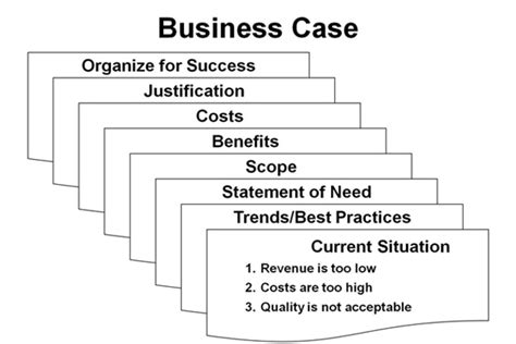 Download Professional Business Case Template