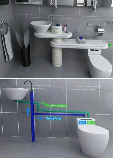 water recycling basin toilet system home tech