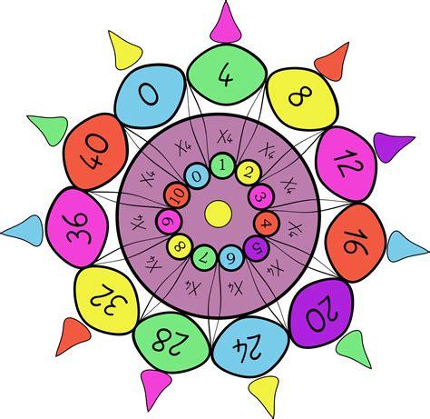 les mandalas des tables de multiplication centralisation un monde meilleur
