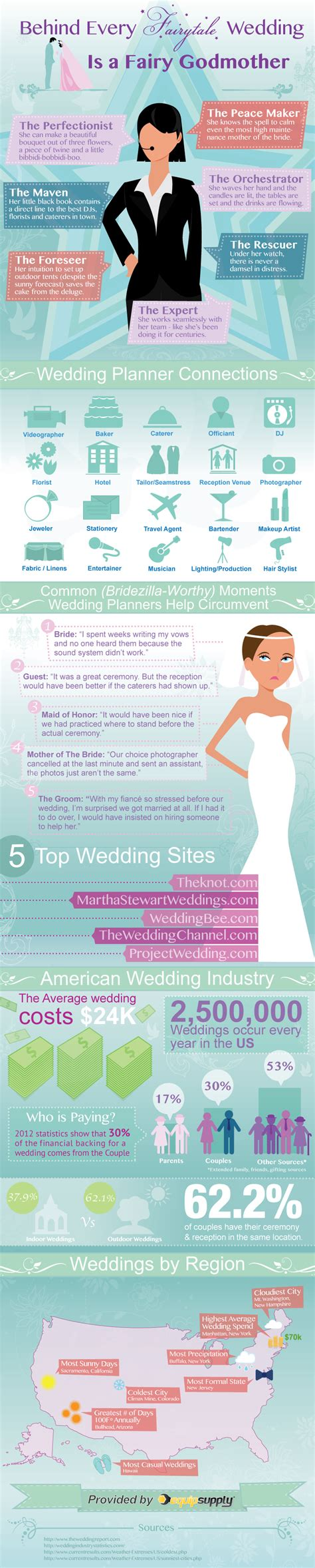 Why To Use A Wedding Planner Infographic. Ideas For My 12th Wedding Anniversary. Free Printable Harley Davidson Wedding Invitations. Wedding Invitation Message In Gujarati. Wedding Planners Do. Wedding Invitations Cheap Printing. Armenian Wedding Portal. Wedding Planning Book At Walmart. Creative South Indian Wedding Photography