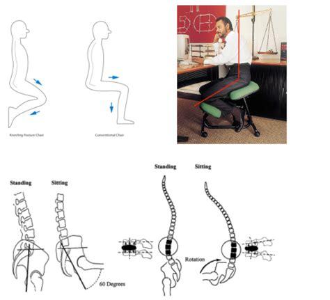 benefits of the wellback kneeling chair wellback shop