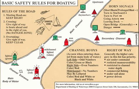Boat Navigation Rules by Publications