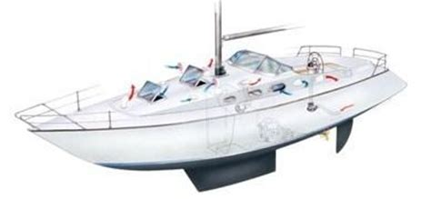 French Boat Hatches by Escape And Ventilation Hatches Boat Windows