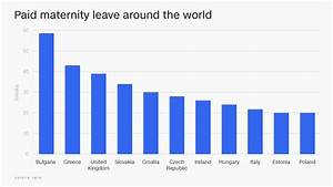 Paid maternity leave: Theses countries offer the most ...