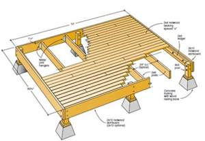 best 25 free deck plans ideas on floating deck plans deck design and wood deck plans