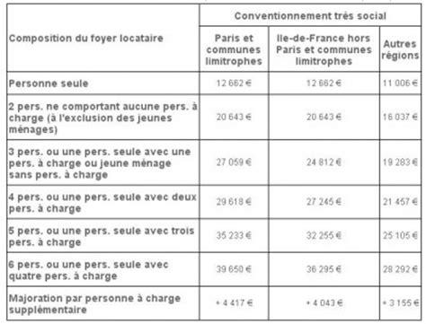 d 233 fiscalisez avec le borloo ancien www immeuble de rapport fr