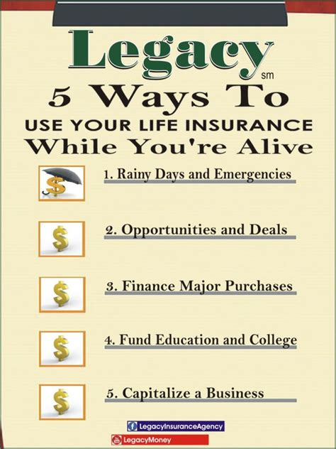 5 Ways To Use Your Life Insurance While You're Alive  Legacy Insurance Agency