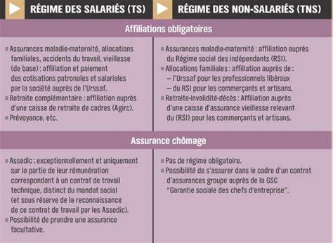 salaire brut net cadre