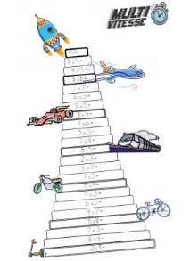 rituel multi vitesse entrainement aux tables de multiplication math multiplication and cycling
