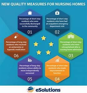 Five Star Quality Rating Nursing Nursing Home Info ...
