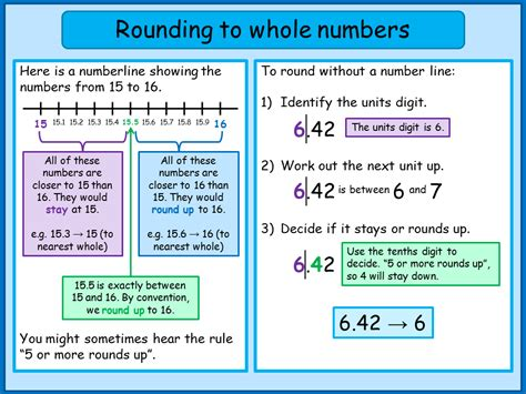 Rounding To The Nearest Whole Number  Mnm For Students