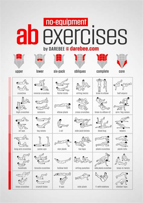at home ab workout 25 best ideas about ab workouts on six