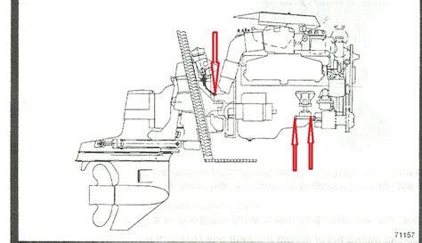 Boat Stern Diagram by What Is An Inboard Motor Wiring Diagrams Wiring Diagram