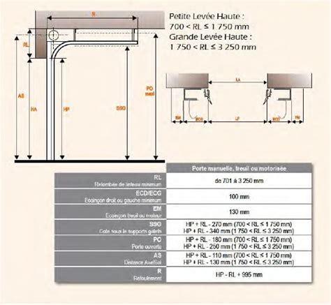 largeur d une porte cool portes duentre aluminium portabloc with largeur d une porte excellent