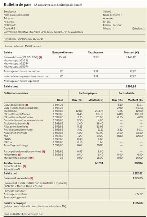 modele fiche de paie temps partiel document
