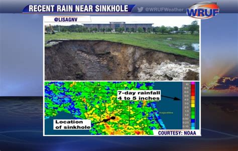 recent heavy likely cause of sinkhole in alachua county wruf weather