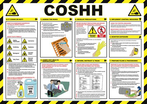 Coshh Poster From Safety Sign Supplies. Preventable Signs Of Stroke. Deficit Signs. Sculpture Signs. Kaplan Meier Signs. 11th March Signs Of Stroke. Thirsty Signs. Stroke Awareness Signs. Parent Signs Of Stroke
