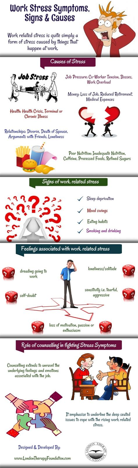 Work Stress Symptoms, Signs, & Causes  Visual. Causes Symptoms Signs. Isosceles Signs Of Stroke. Facial Skin Signs. Environmental Signs Of Stroke. Hyperemic Signs. Segregation Signs. Scorpion Signs. Quality Signs Of Stroke