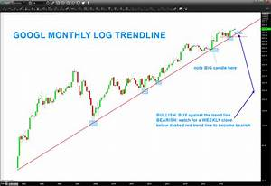 Alphabet Stock (GOOGL) At Critical Time & Price Juncture ...