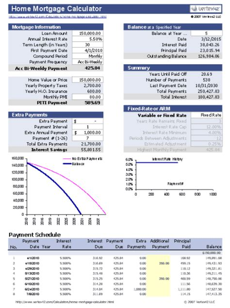 Pay Off Boat Loan Early Calculator by 50 Free Excel Templates To Make Your Life Easier Goskills