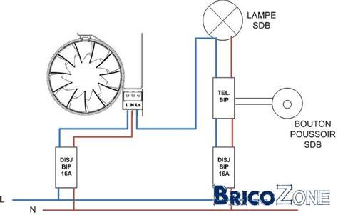 raccordement ventilateur de sdb