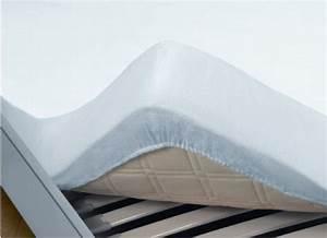 Matratzen Günstig 160x200 : matratzen lattenroste von stodomed g nstig online kaufen bei m bel garten ~ Markanthonyermac.com Haus und Dekorationen