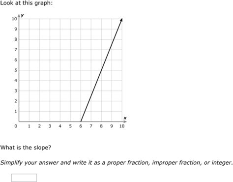 Slope Worksheets 7th Grade by Slope Problems 7th Grade Math Worksheets Slope Best Free