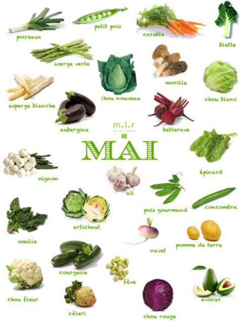 produits frais et de saison mai my recettes