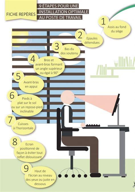 les 25 meilleures id 233 es concernant ergonomie poste de travail sur posters de pin ups