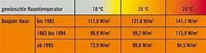 Wieviel Pflastersteine Pro Qm : heizleistung berechnen mit hornbach ~ Markanthonyermac.com Haus und Dekorationen
