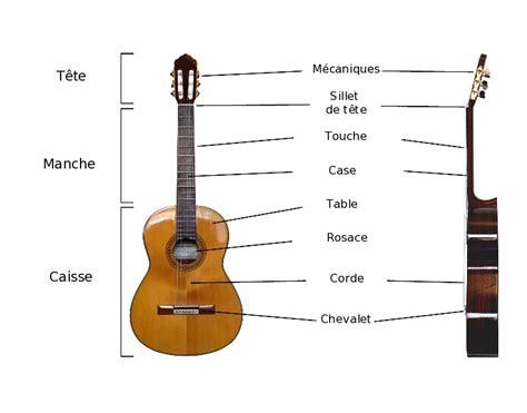mod 232 les de guitares guitare info