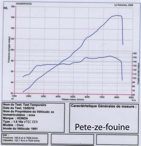 Passage Au Banc Et Reprogrammation M3 E36 32  Page 4