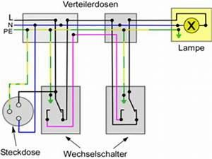 Gartengerätehaus Selber Bauen : wechselschaltung mit steckdosen anleitung ~ Markanthonyermac.com Haus und Dekorationen