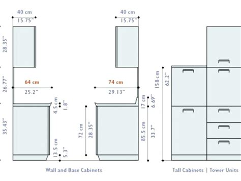 Height Of Wall Cabinets Above Counter Design Kitchen Tool How To Your Online For Free Fitted Designs The Centre Good Layouts 10x10 Simple Small Spaces Remodeling Designer