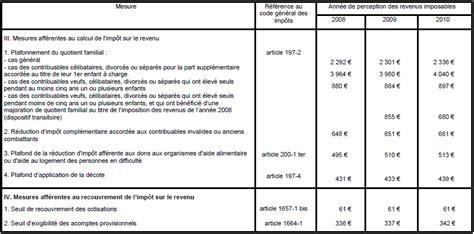 calcul de limpot foncier 2011