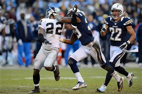 San Diego Chargers News Around The Web