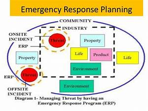 7+ Emergency Management Plan Examples - PDF