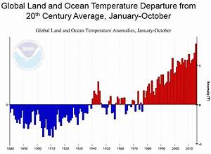 The Planet's Temperature is Rising | Union of Concerned ...