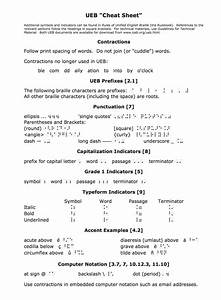 UEB Quick Reference Sheet   Paths to Literacy