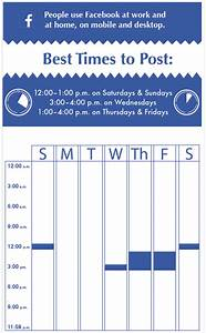 The Best Times To Post On Social Media • My Lead System ...