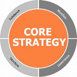 On the content strategy quad, and what's at the core