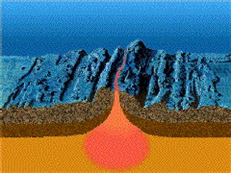 plate tectonics animations