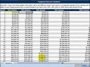 Forex Compounding Interest Calculator - YouTube