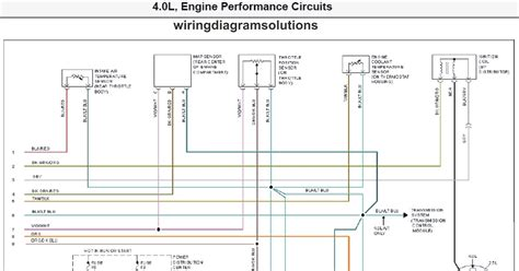1994 jeep se 4 0l engine performance circuits wiring diagrams schematic wiring
