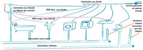 dossier ete auto construction d une maison partie 5 6 permaculture