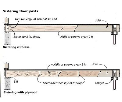 13 sistering floor joists with plywood construction