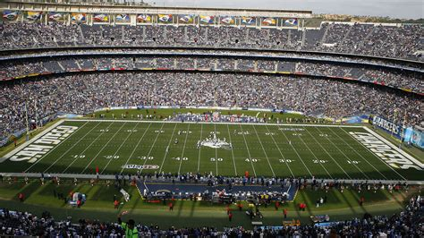 San Diego Chargers Won't Exercise Clause To Terminate