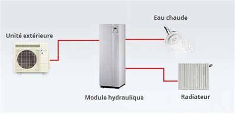quelle est la diff 233 rence entre pompe 224 chaleur et climatisation