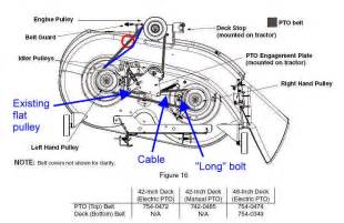 wiring diagram for troy bilt mower troy bilt spark replacement wiring diagrams
