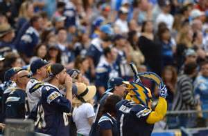 San Diego Chargers Offseason